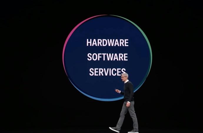 iOS 13.5.5、開発中の将来のAppleサービスのバンドルの証拠が発見される