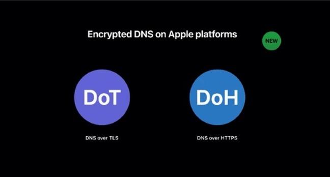 IOS DNS 00002 z