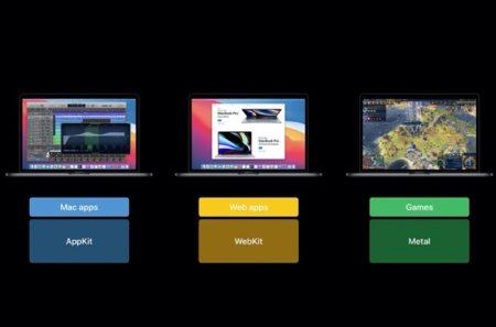 iPhoneおよびiPadアプリがMac App Storeに登場