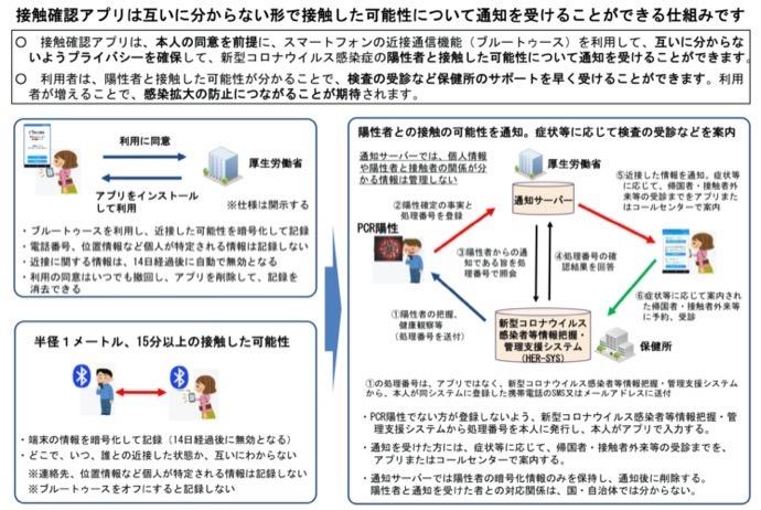 Kourousyo App 00002 z