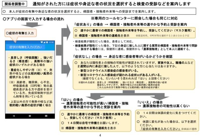Kourousyo App 00004 z