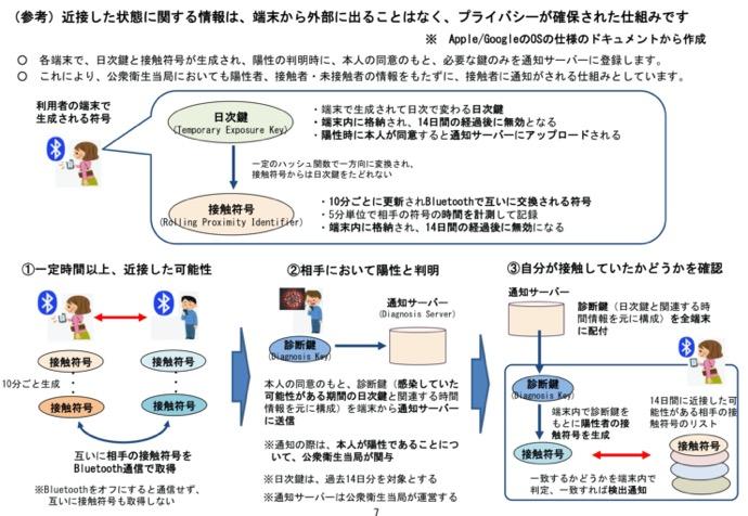 Kourousyo App 00007 z