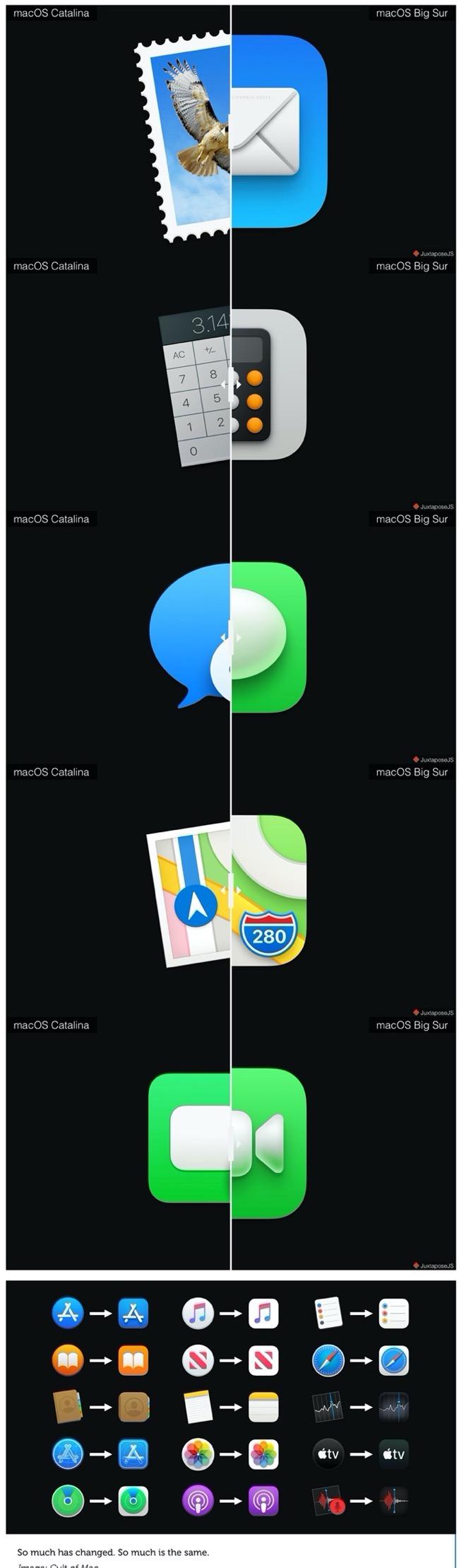 MacOS 11 0 Big Sur icon 00001 z