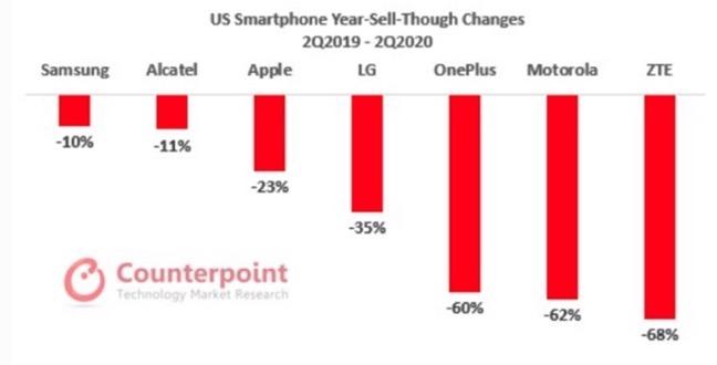 2020 Q2 smart Phone 00001 z