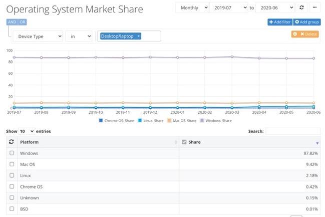 NetMarketShare 202006 00001 z