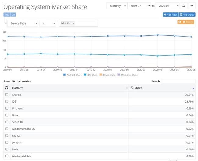 NetMarketShare 202006 00002 z