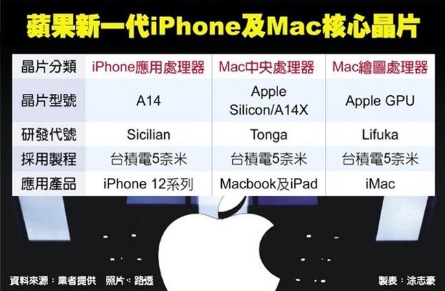 Silicon iMac 00002 z