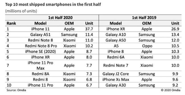 2020 SmartPhone 00002 z