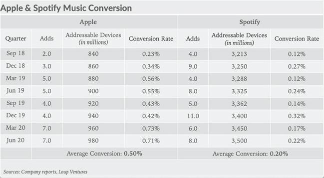 Apple Music in Stride 00002 z