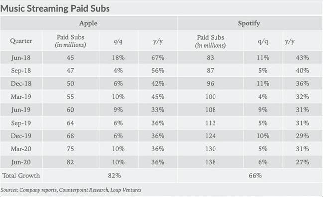 Apple Music in Stride 00004 z