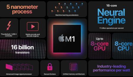 Apple Silicon M1 MacBook Pro、Cinebenchベンチマークで7,508のマルチスコアを獲得