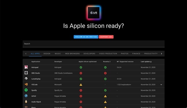 Is Apple silicon ready 00002