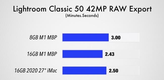 M1 MacBook Pro 8vs16 00004