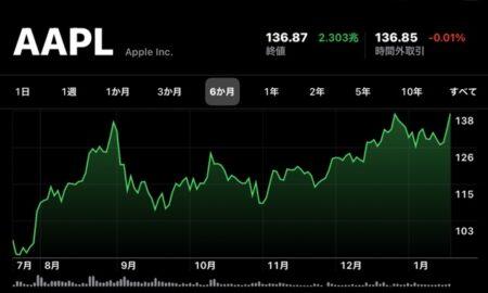 アナリストは輝かしい業績報告を期待し、Appleの株式は過去最高に向かって上昇