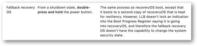 Fallback recovery OS
