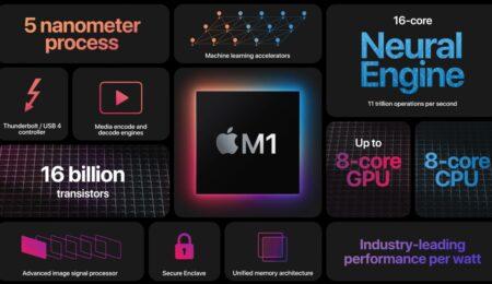 AppleのM1チップ、新しいシングルスレッドベンチマークでIntelとAMDを圧倒