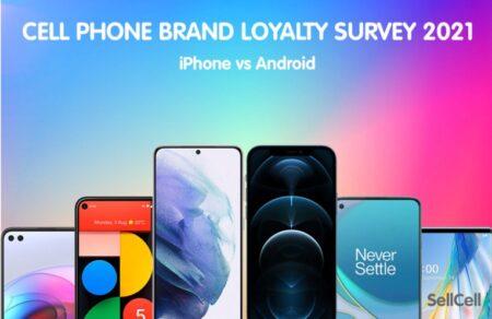 Androidブランドが急落する中、Appleブランドロイヤルティは過去最高の92%を記録
