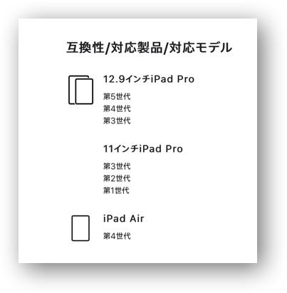 Magic Keyboard 2021 iPad Pro