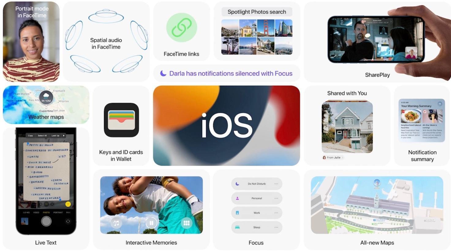 iOS 15、すべての新機能が一目瞭然