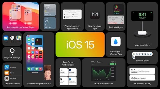 IOS 15 iPadOS 15 0606