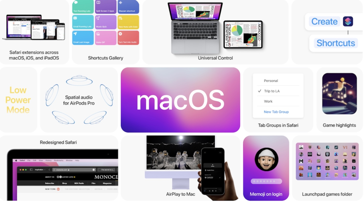 macOS Monterey、すべての新機能が一目瞭然