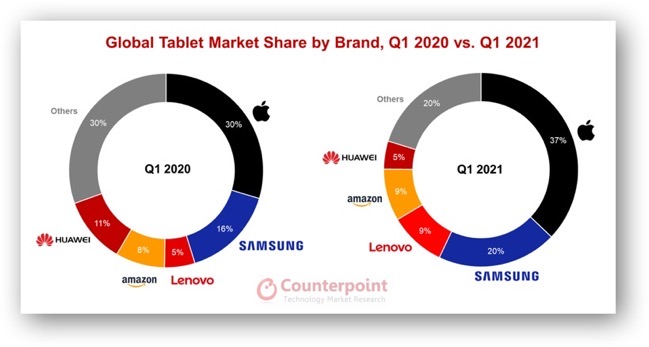 Tablet market 00002