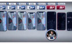 iPhone 13 Pro Max 、スマートフォンのバッテリ駆動テストで約10時間連続使用の新記録を達成