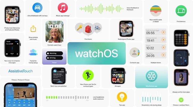 Apple,健康でアクティブな生活を送り、つながりを保つための新しい方法を提供する「watchOS 8」正式版をリリース